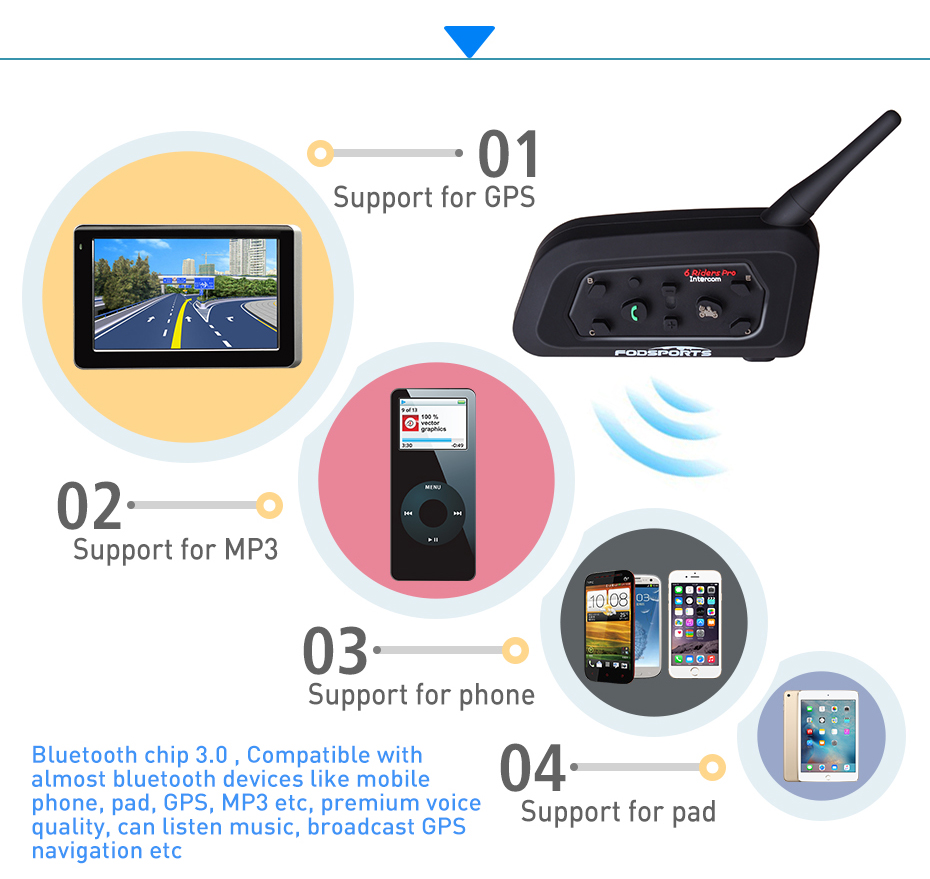 support GPS MP3 PAD Navigation