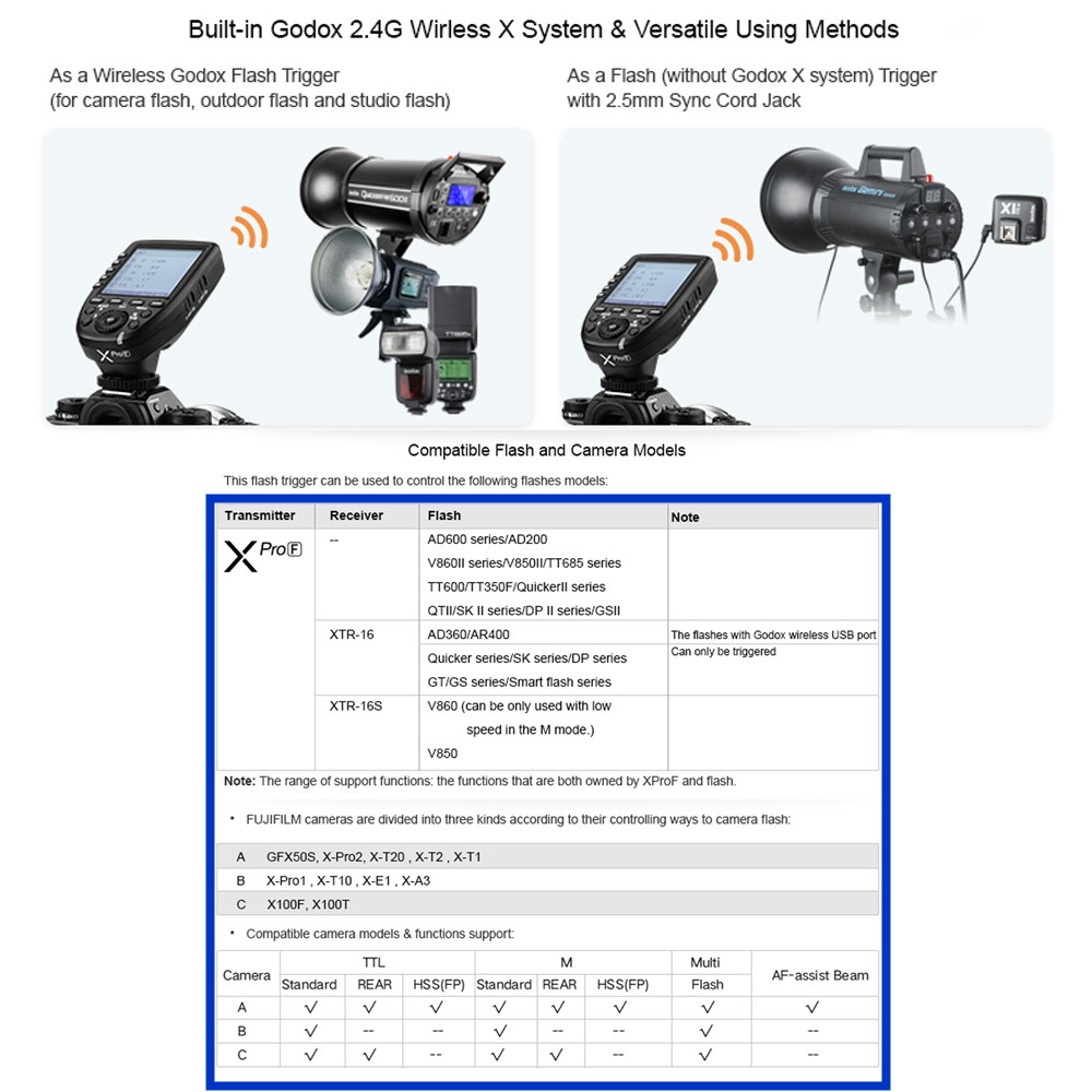Pre-Sale New Arrival Godox TTL II 2.4G Wireless X system High-speed with Big LCD Screen Transmitter Xpro-F For Fuji (53)