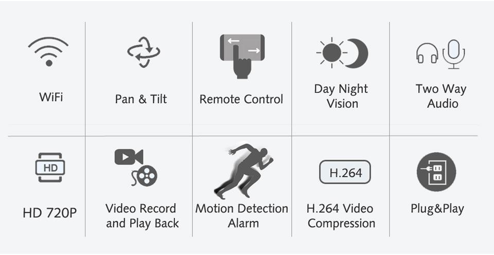 wireless ip camera (4)