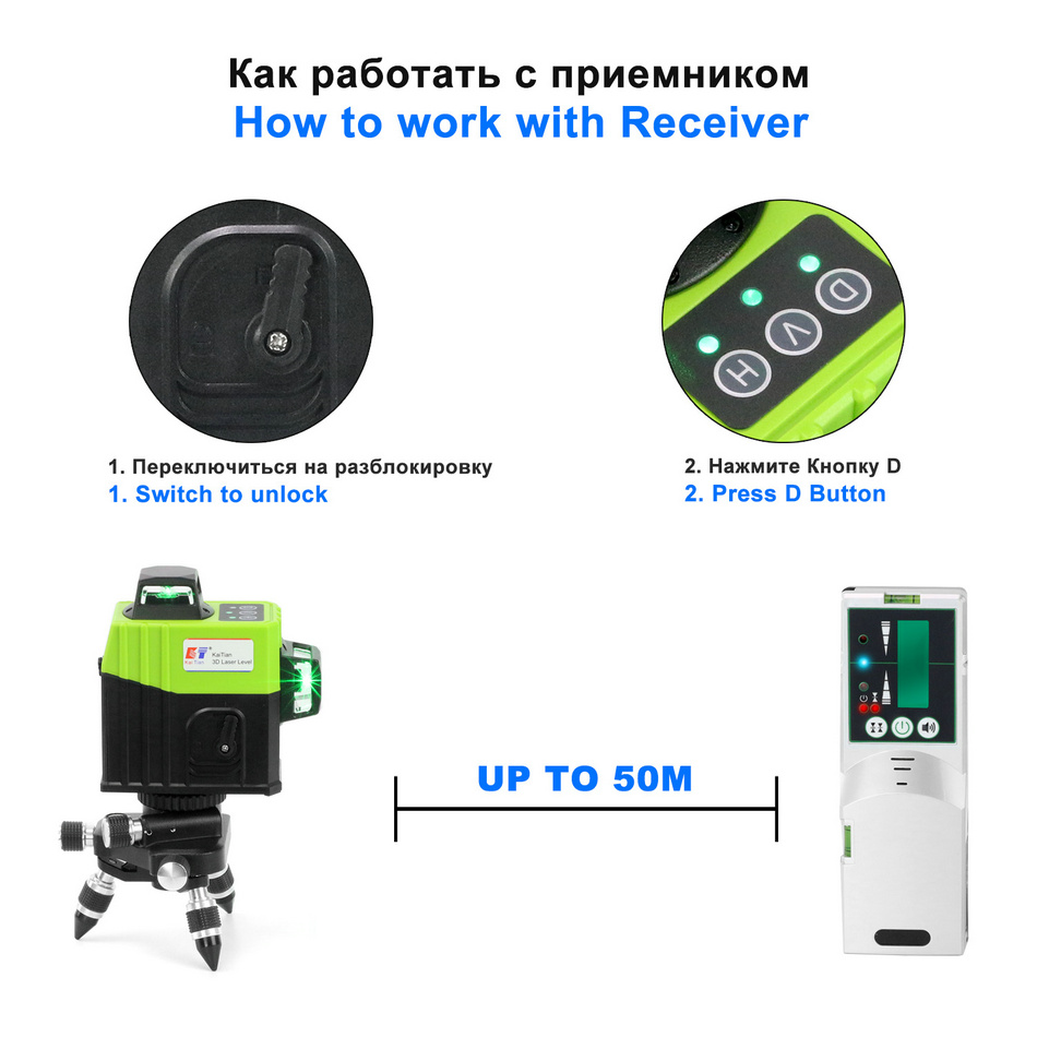 Kaitian Laser Level MG3D5 receiver