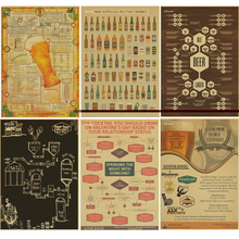 Beer poster of graphic evolutionary history and wine production process, Bar Restaurant decor retro kraft paper potser beer/wine