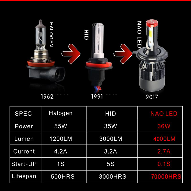 H4 led Headlight (7)