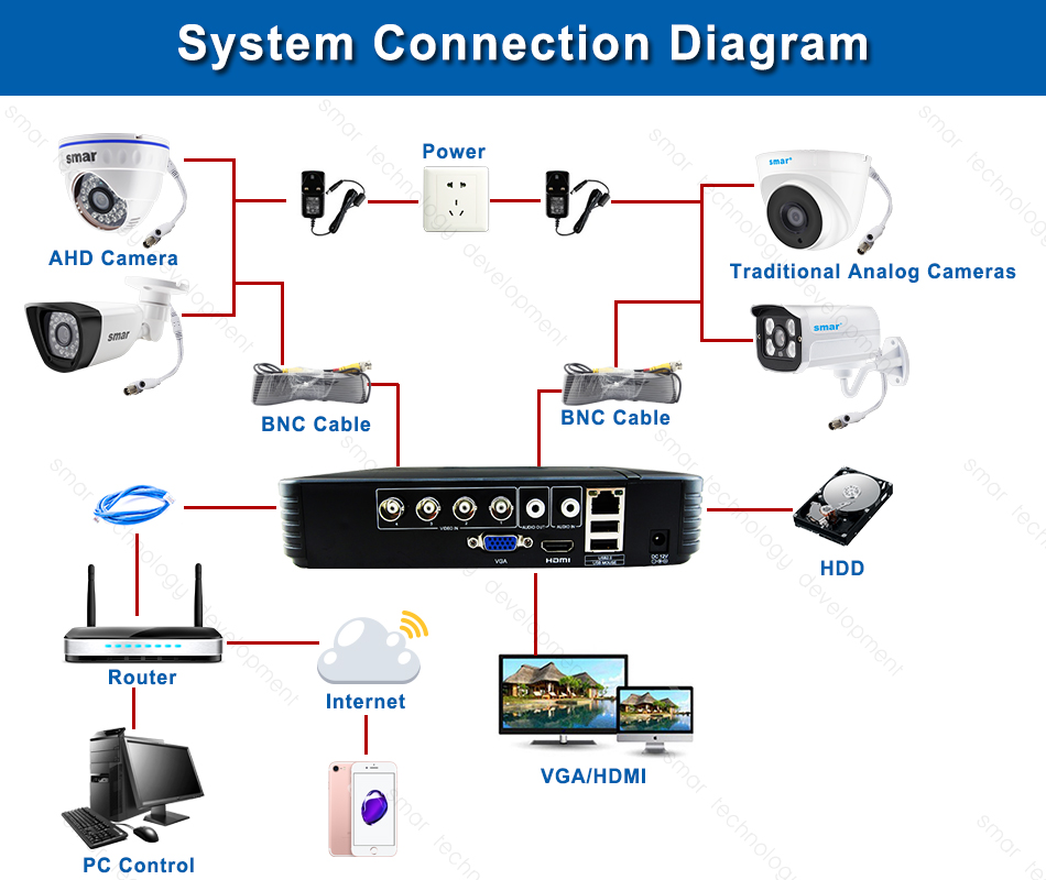 2-4-CCTV AHD Camera 720P 960P 24 IR LED 3.6mm Wide Lens Night Vision Security Surveillance Dome Camera IR-Cut Filter