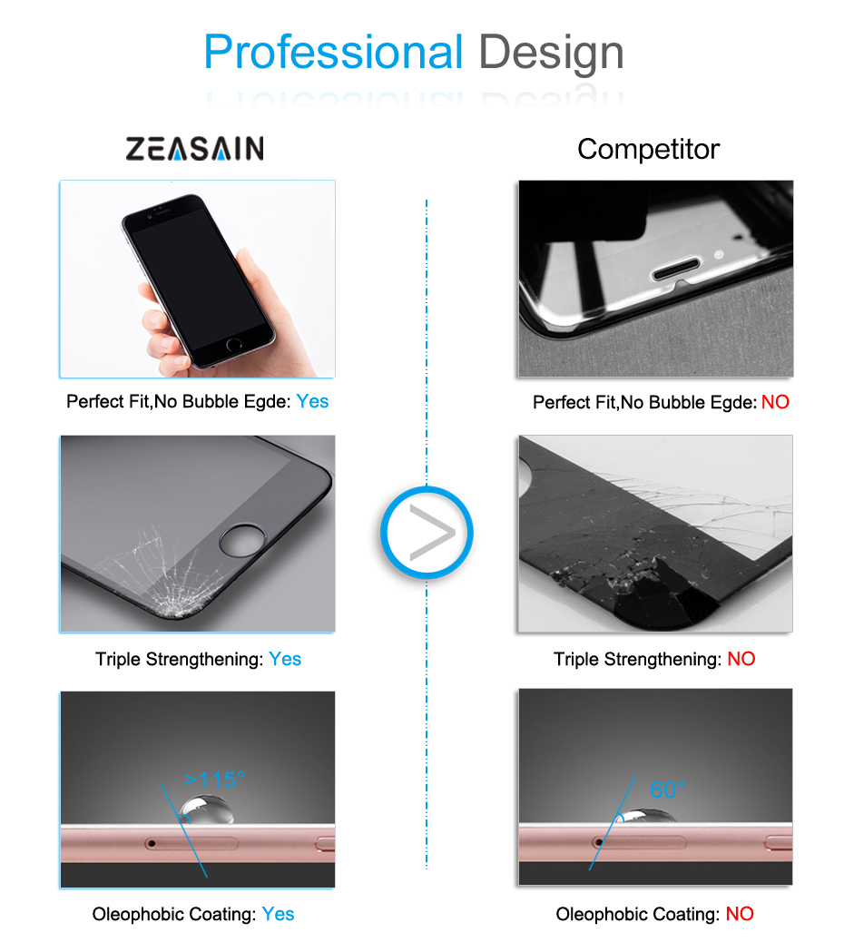 Original ZEASAIN Full Cover Tempered Glass for Huawei P20 Lite P20Lite Huaweip20 Lite Screen Protector 9H 2.5D Safety Glass Film (12)