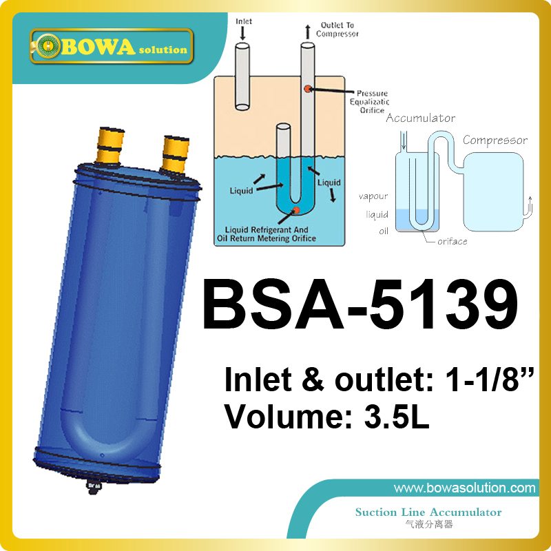 3.5L SUCTION LINE ACCUMULATORS steel shell with solid copper connections designed for use with HVAC compressors to store freon<br>
