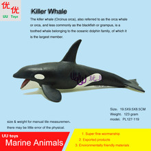 Hot toys Killer whale Simulation model Marine Animals Sea Animal kids gift educational props (Orcinus orca ) Action Figures