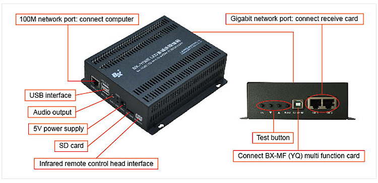 BX-YQ3 full color sending box 1280720 pixels led Multi-Media player apply to All kinds of small size LED full color screen (3)