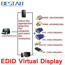 EDID Connector VGA DVI HDMI Mini DP Displayport Virtual Display Dummy Adapter plug EDID headless 2560 &1920*1080p@60Hz 4K