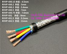 Farrow Cable RVVP, 1m High quality 2.5^mm2 4 cores Shielded Cable for spindle, inverter and step motors(China)