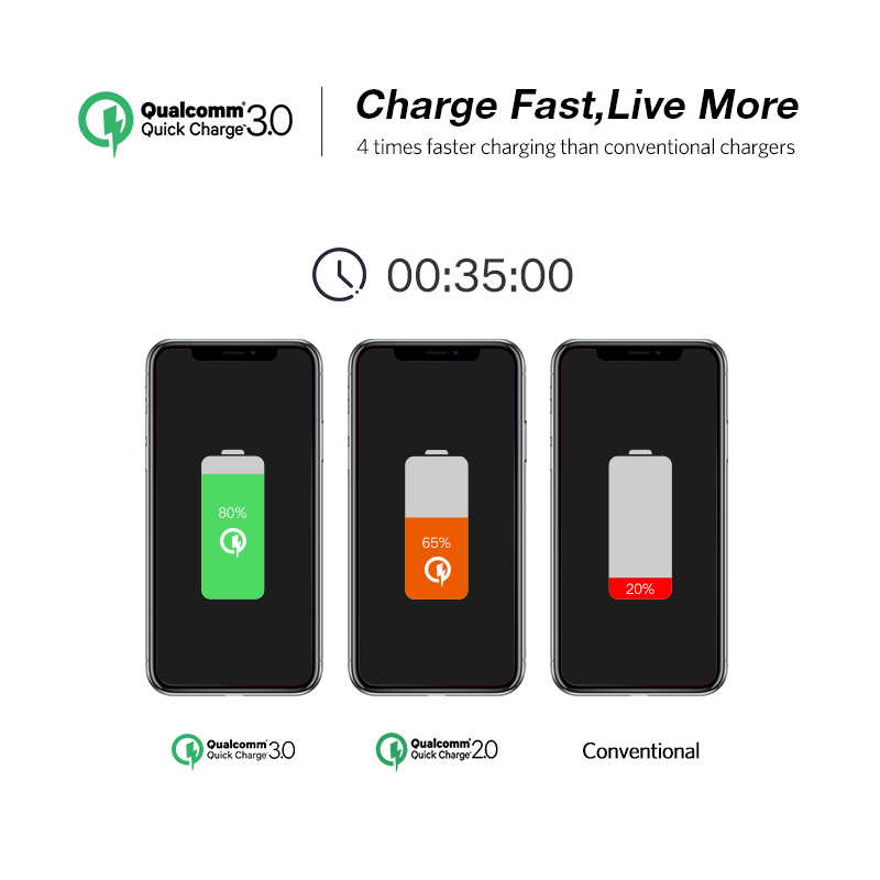 Ugreen-18W-Phone-USB-Charger-Quick-Charge-3-0-Fast-Mobile-Phone-Charger-USB-Adapter-for (1)