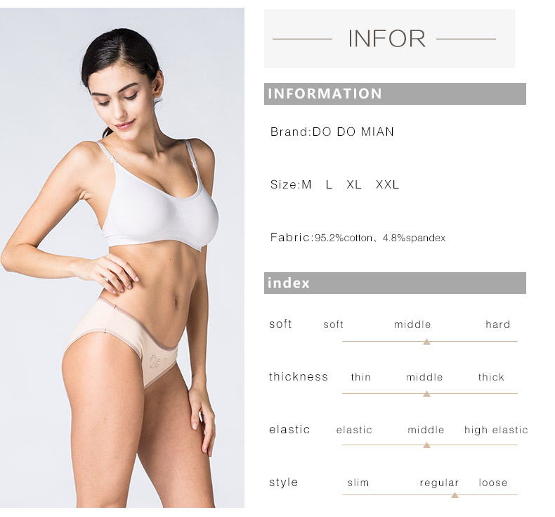 Index of asian panty