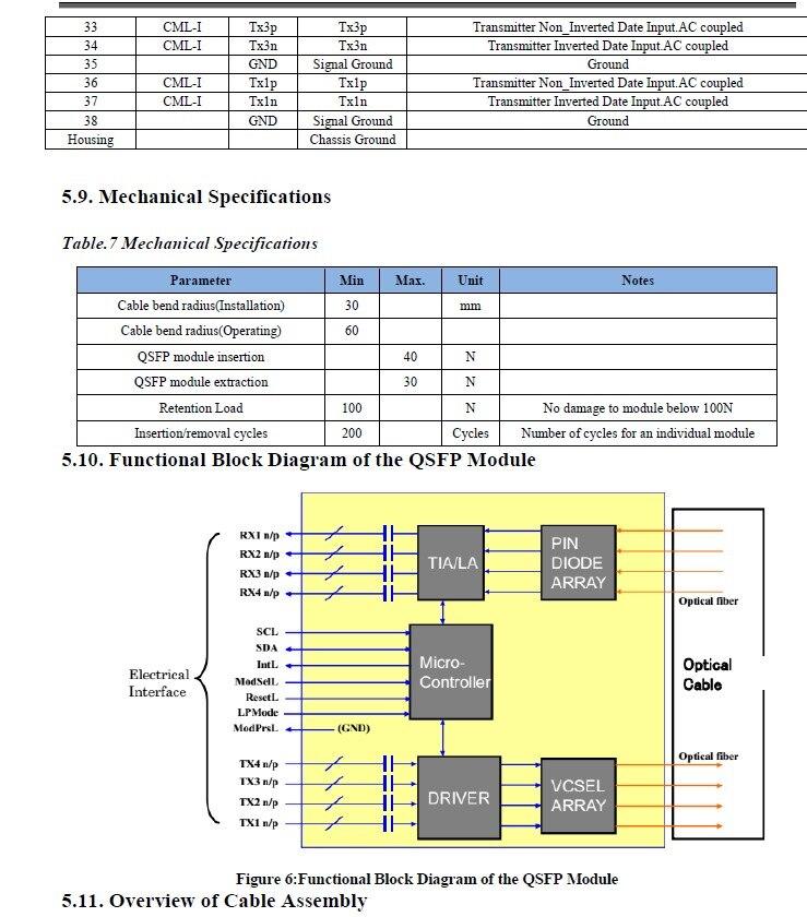 40Gbps QSFP+ AOC (7)