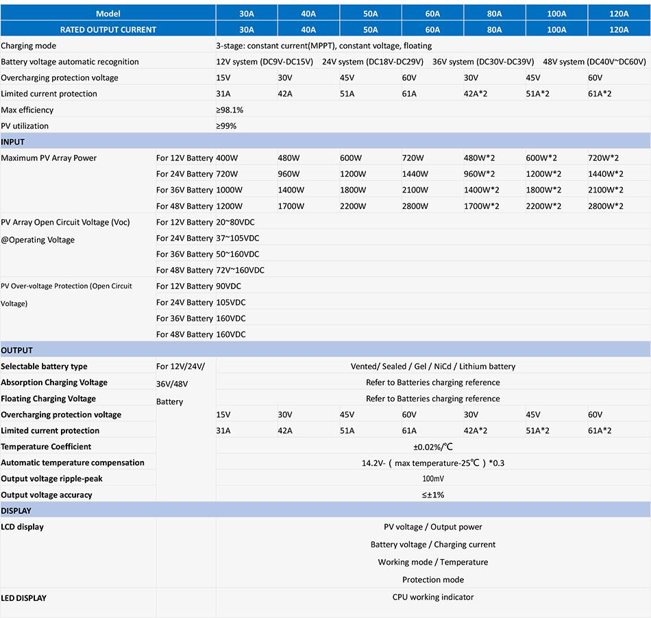 MakeSkyBlue Catalogue-V1-1