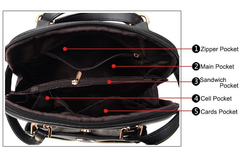 Nevenka Anti Theft Leather Backpack Women Mini Backpacks Female Travel Backpack for Girls School Backpacks Ladies Black Bag 201813