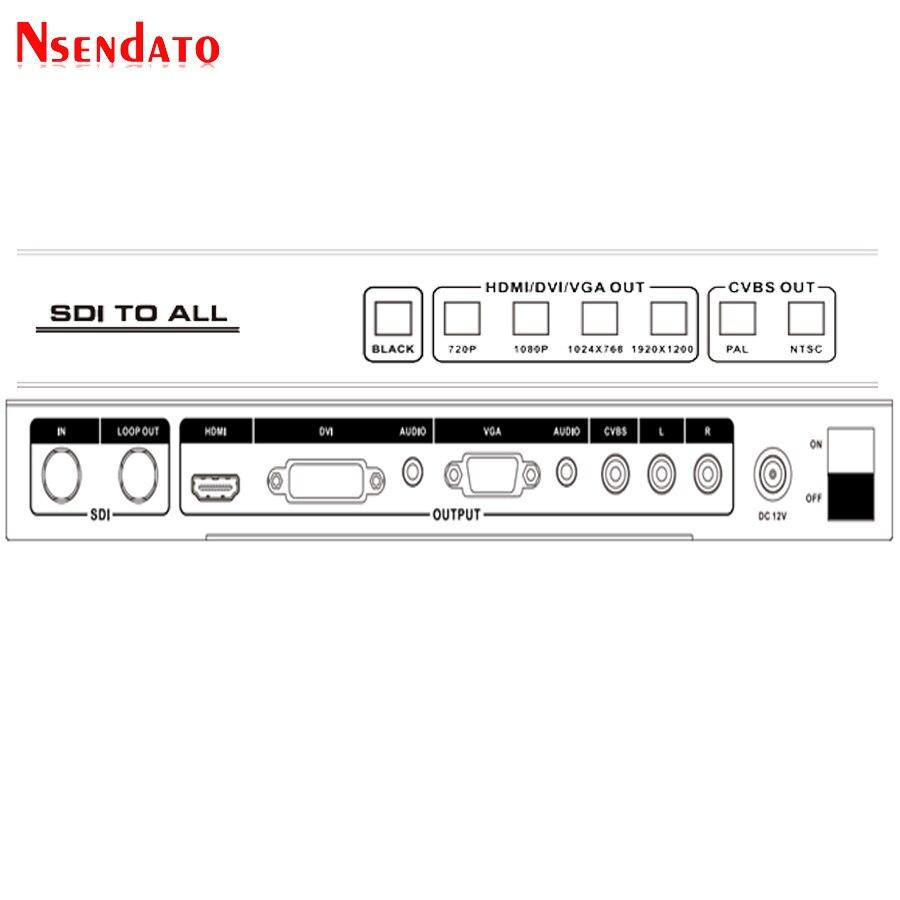 SDI to ALL Scaler Converter (1)
