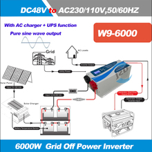 Solar Inverter 220V/110VAC 6000W Pure Sine Wave Inverter UPS Off Grid Inverter 48V 50Hz Inverter with 30A AC Charger