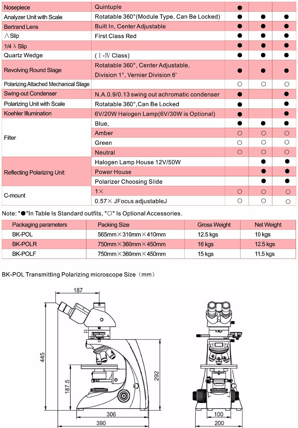 BK-POL Polarizing Microscope-3