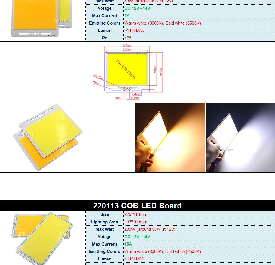 DC12V LED COB Bulb Light Emitting Diodes 2W-200W Round COB Strip White Red Blue Color 12V LED Lamp Chip for Auto Car Bulbs DIY (17)