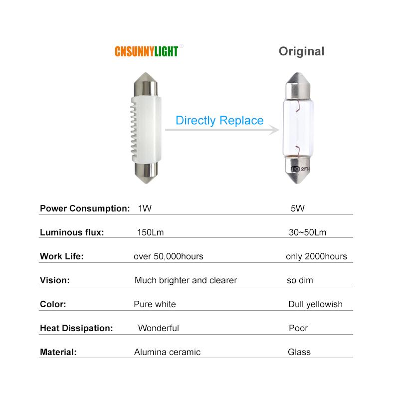 CNSUNNYLIGHT 4pcs C5W LED Car Festoon 31mm 36mm 39mm 41mm Dome Interior Reading Light Map Lamp License Plate Bulb DC 12V 24V Error Free (1)