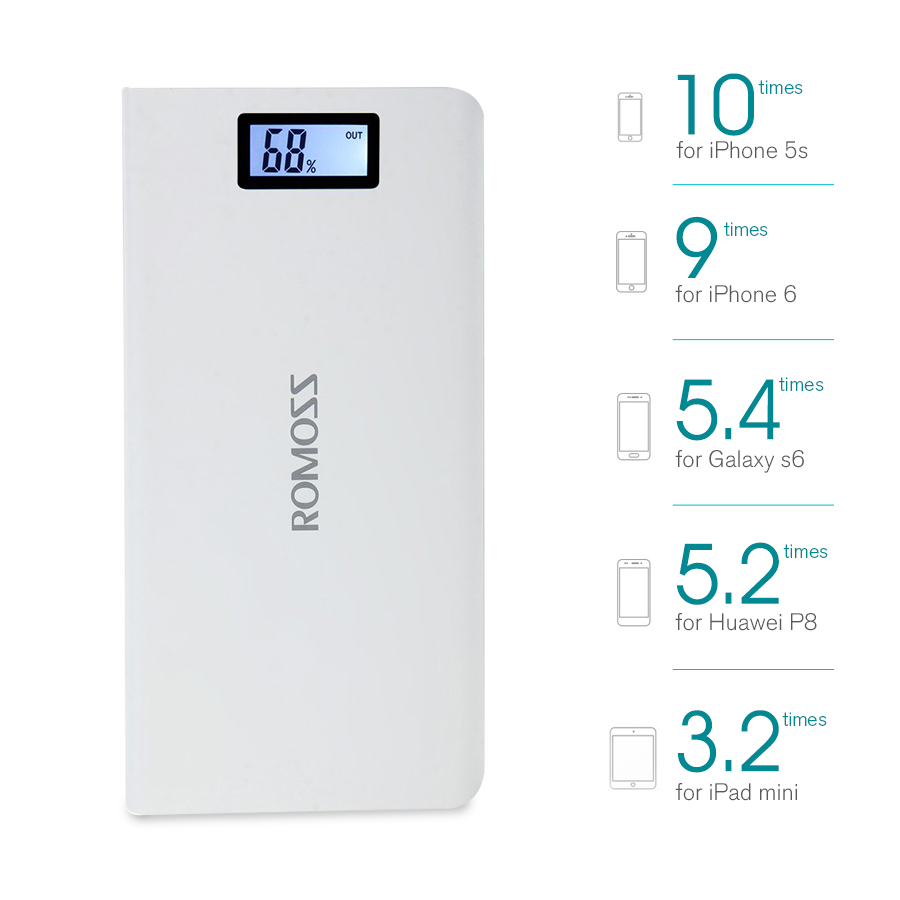 ROMOSS Sense 6 Plus LCD 20000mAh External Battery Pack Charger Power Bank Supply Station for iPhone Samsung Note 5 S6 Edge Plus(China (Mainland))