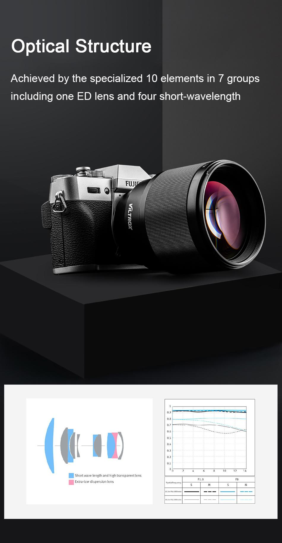 fuji lens (4)