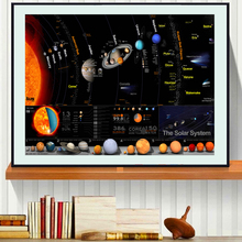 HD Planets Solar System Model Art Painting Print Canvas Poster Wall Decor Pictures Room Home Decorative Silk Fabric No Frame