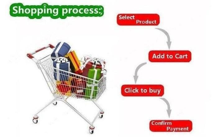 sHOPPING PROCESS.jpg