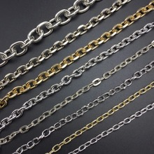 DIY delicate necklace making Gold silver  Jewelry accessories production Endless chain Wholesale prices 100cm