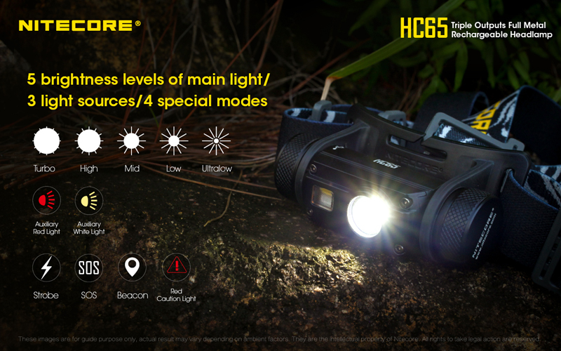 Nitecore HC65 1000 Lumens Rechargeable Headlamp (24)
