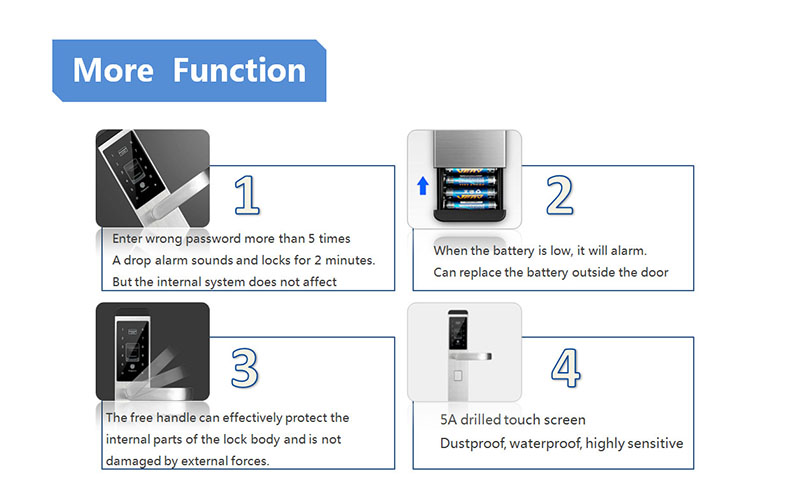 Fingerprint Door Lock Digital Fingerprint Password Key Card 4 in 1 Lock Electronic Smart Door Locks For Home Office (16)