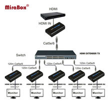 One sender  and  five receiver HDMI Extender ethernet Over Single Cat5/5e/6 rj45  exdending distance 120m