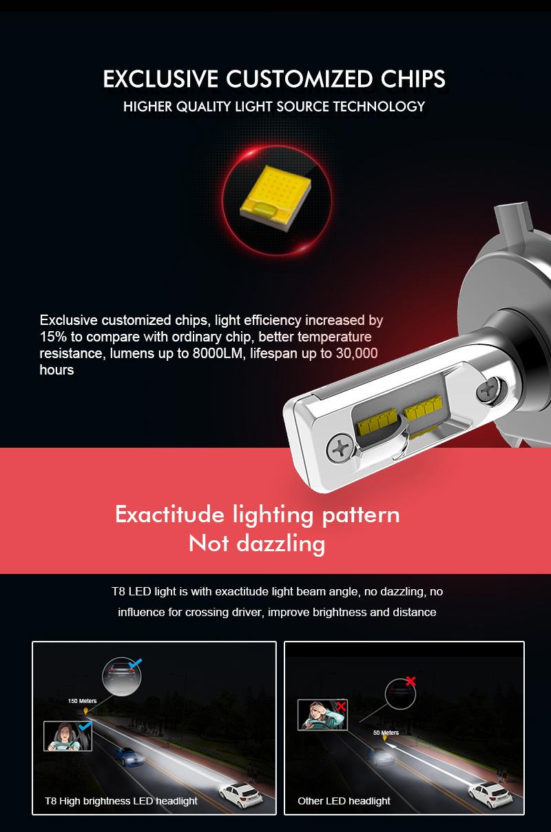 CN360 2PCS Car LED Light Headlight H4 H7 H8 H9 H11 9005 HB3 9006 HB4 12V 6500K LED Auto Bulb Headlamp Fog Lamp 60W 8000LM 2