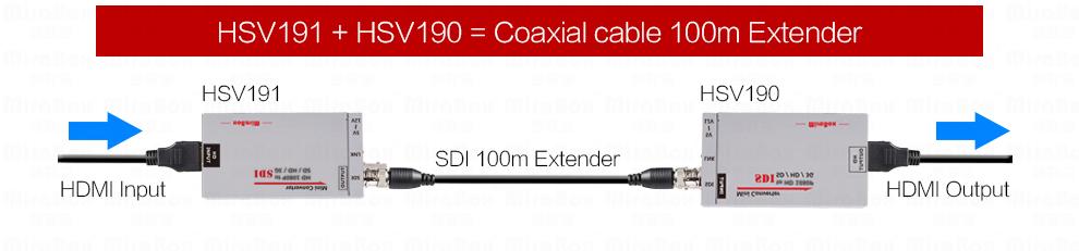 1080P Mini 3G SDI To HDMI Converter With Audio For HD Camera SDI To HDMI Video Converter Mini Box Support SDI3GHD SDI Signal (9)