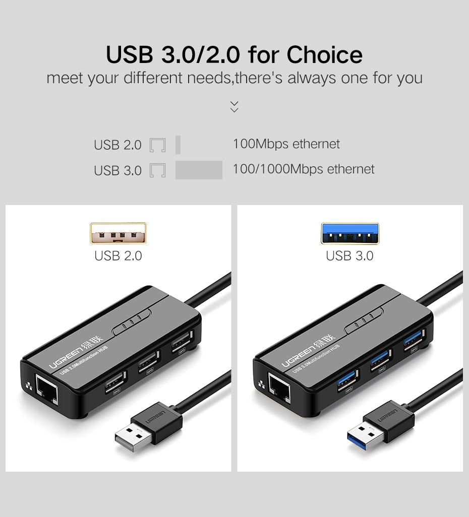 Ugreen USB 3.0 Ethernet Adapter USB 3.0 2.0 to HUB RJ45 Lan Network Card for Xiaomi Mi Box Nintendo Nintend Switch USB Ethernet 11