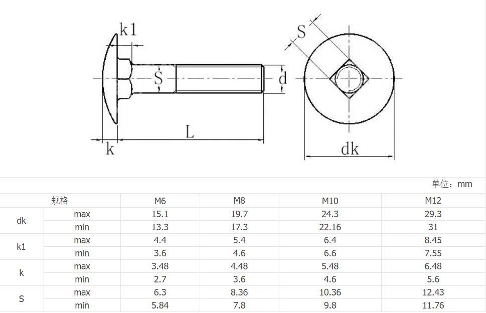 Length : 100mm, Size : 5pcs M8 EXTR ANT 2//10pcs M4 M5 M6 M8 M10 M12 Steel GB12 DIN603 Truss Round Head Square Neck Carriage Screw Coach Bolt for Shelf Desk L= 10-100mm