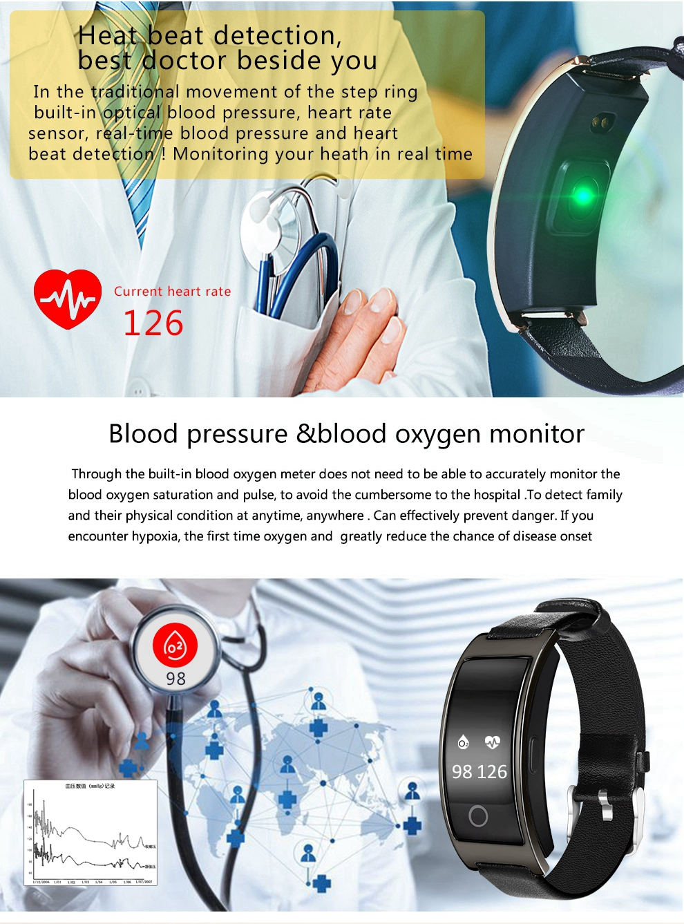 CK11S Smart Band Blood Pressure Heart Rate Monitor Wrist Watch For Men Fitness Bracelet Tracker Pedometer Wristband 5