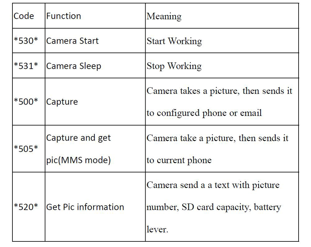 sms code for hunting camera hc300m