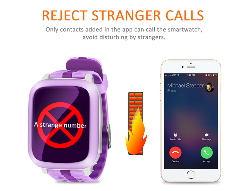 Smart watches for children (23)