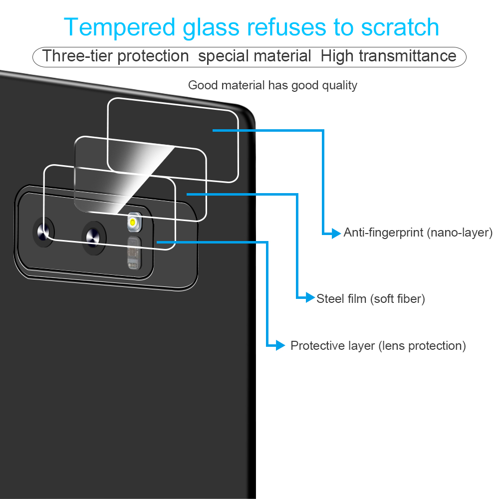 Phone Camera Len Film For Samsung Galaxy Note 8 S8 S8 Plus S7 Edge Tempered Glass 2.5D Screen protector Camera protection film (9)