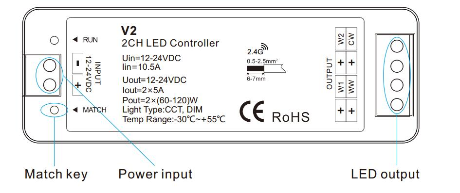 Match code of ww cw led controller