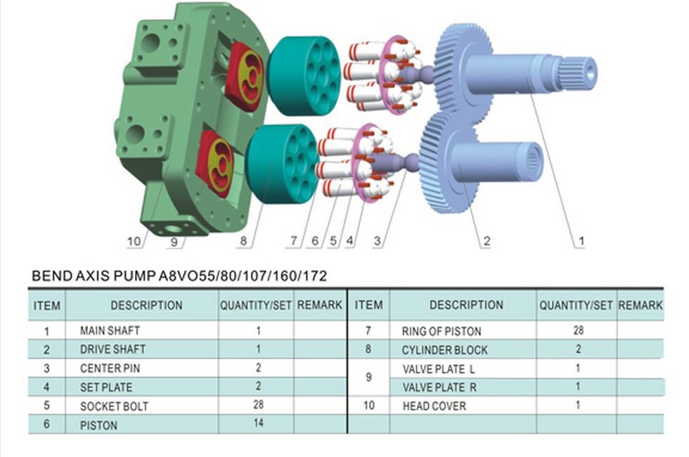 A8VO series parts