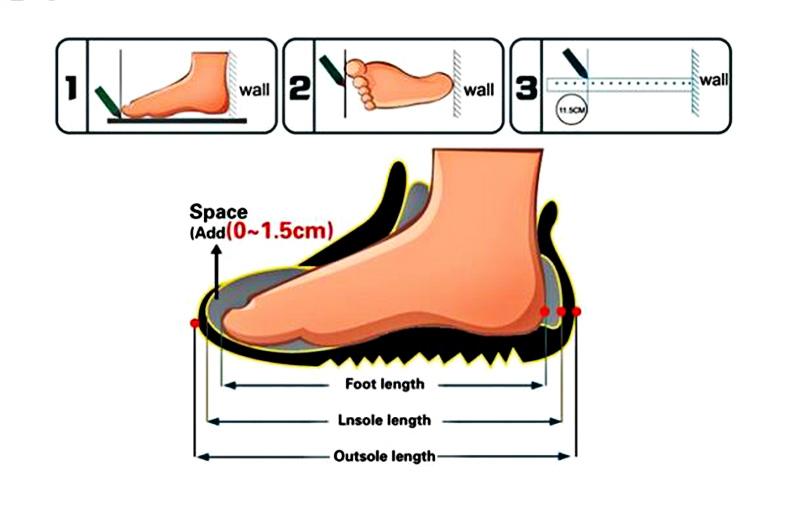 1-1Heel to Toe(cm) -