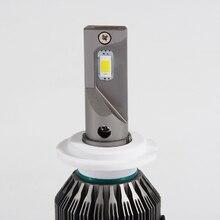 QUALIFIED DLAND OWN 5D AUTO LED BULB KIT LIGHT 64W 7600LM HEADLIGHT , LED LAMP CONVERSION H1 H3 H4 H7 9006 9005 H8 H10 H11 H13