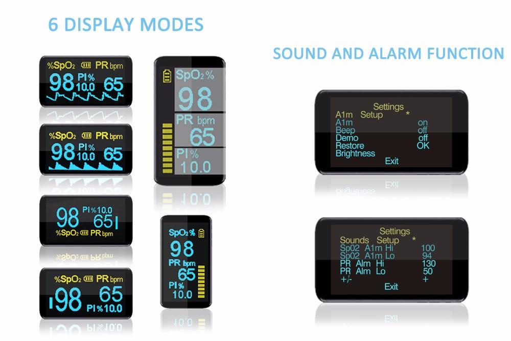 PRCMISEMED Household Health Monitors Pulsioximetro Oximeter Monitor Pulsioximetro OLED Heart Rate Monitor SPO2 Pulse Oximeter 5