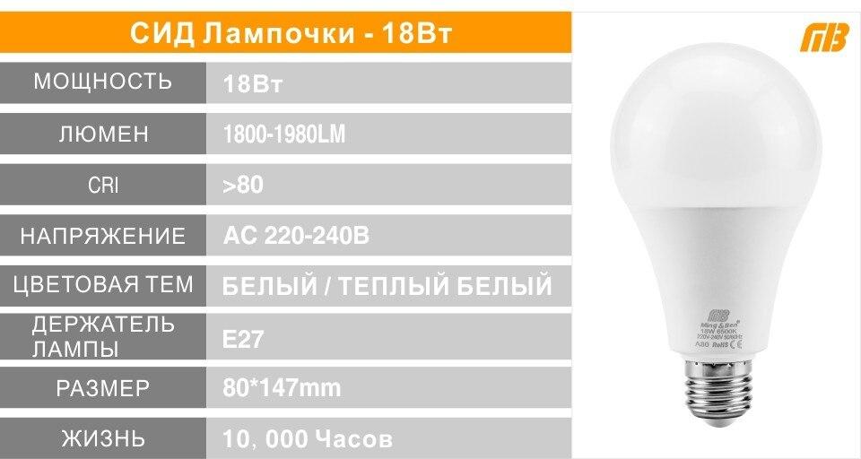 E14 E27 LED Bulb Lamp Series_09