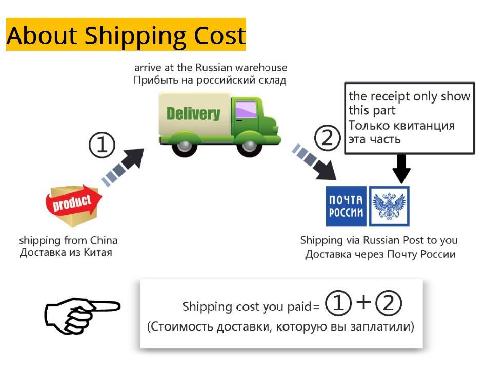 specific shipping fee from China to Russian