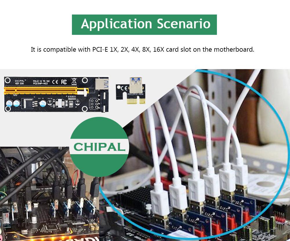 Application-Scenario