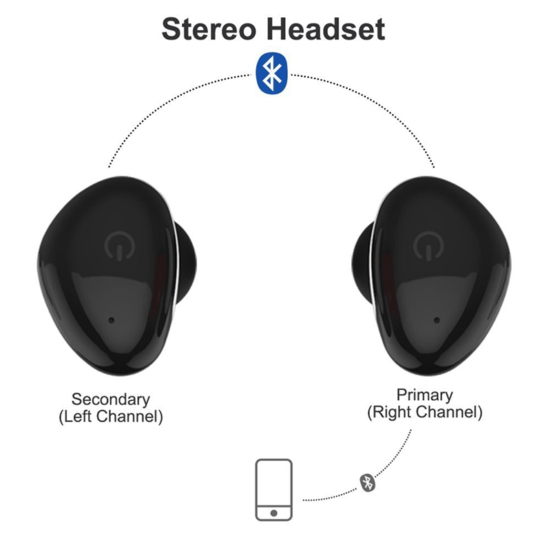Hangrui i8s Touch Control Waterproof Wireless Bluetooth Earphone In-ear Stereo Earbuds Portable Headset For iPhone Smartphones