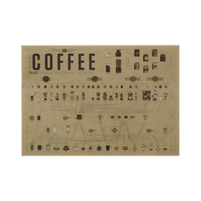 Coffee Beer Wine collection bars kitchen drawings posters decoration, vintage posters, wall stickers #4