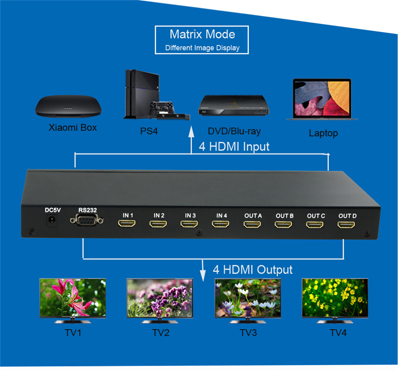EMK 4x4 HDMI True Matrix 4 input 4 output HDMI Switch Splitter 1.3b support 1920x1080 60Hz with RS232 Remote Control Switch (5)